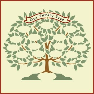 1000+ images about Family Tree on Pinterest | Trees, Genealogy and ...