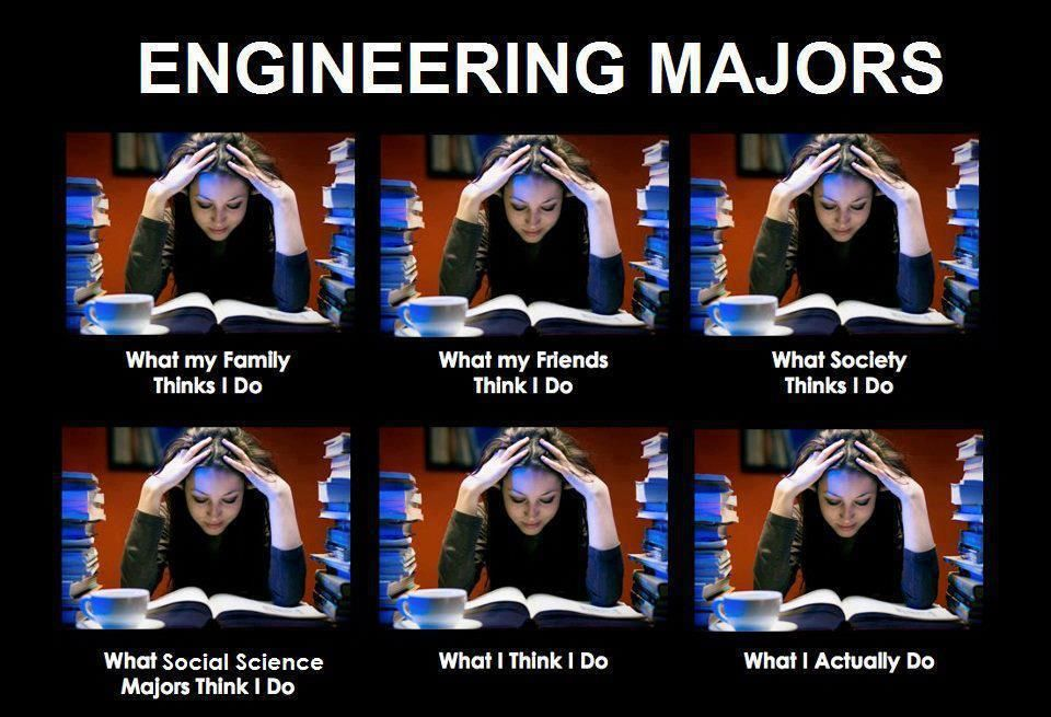 Does this happen to a lot of engineering undergraduates?