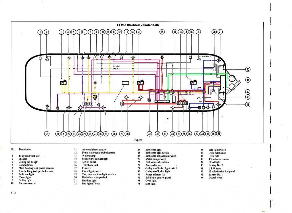 Travel Trailer Wiring Diagram : Airstream wiring diagram rally topics diy