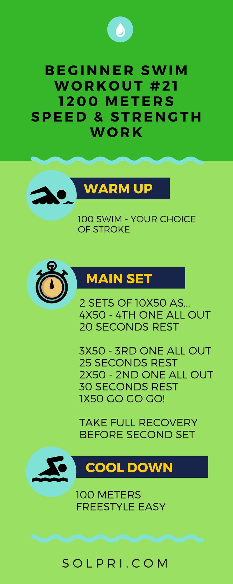 Pin On Daily Swim Set