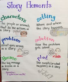 Image result for story elements anchor chart also school rh pinterest