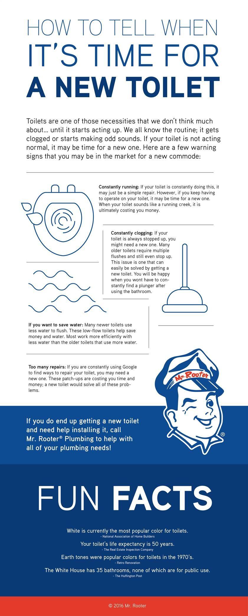 Pin On Plumbing Tips Tricks