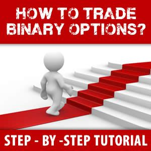 Learning about trading options