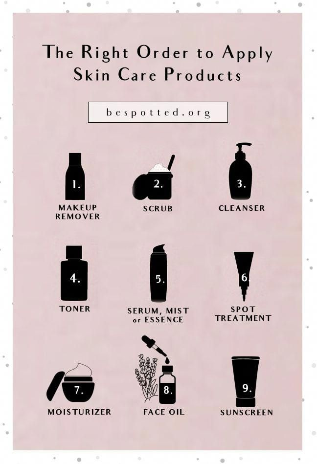 The Right Order to Apply Skin Care Products