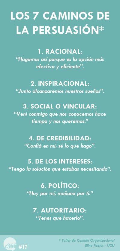 Los 7 Caminos De La Persuasión Comunicacion Efectiva