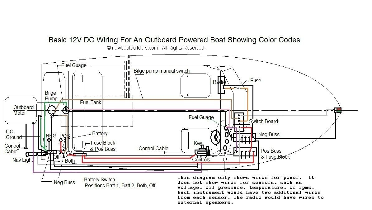 Wiring for outboard powered small boat