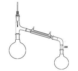 Distillation Kit Promotion : Inventory Blowout Complete 24