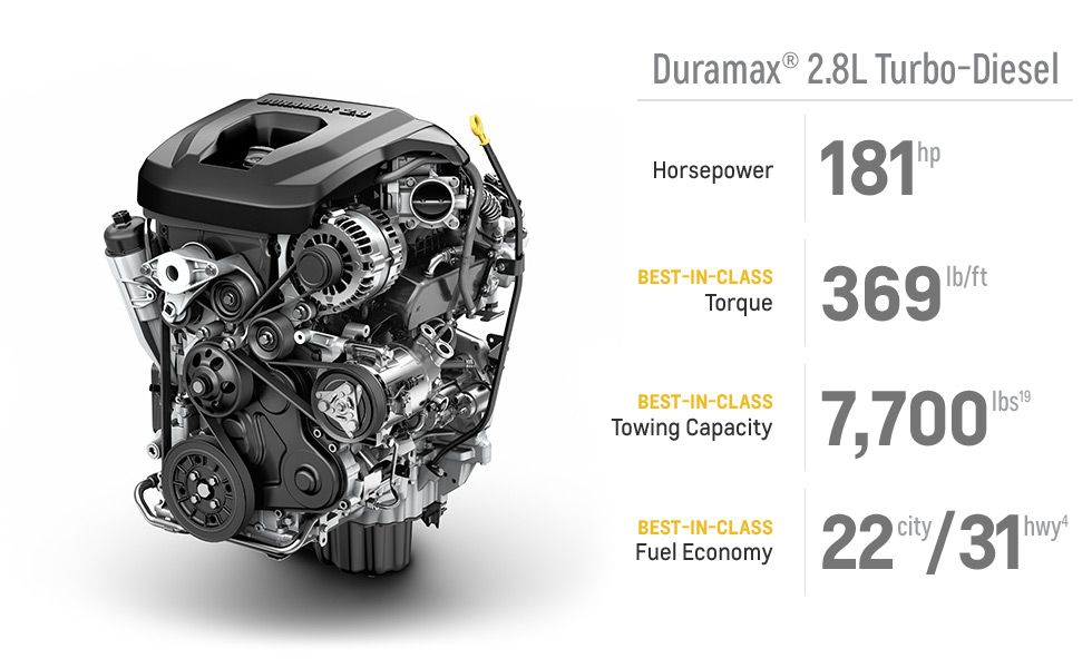 2018 chevrolet duramax engine. perfect 2018 fullthrottleauto chevrolet colorado z71 hurley concept  coloradocanyon  pinterest colorado z71 and and 2018 chevrolet duramax engine