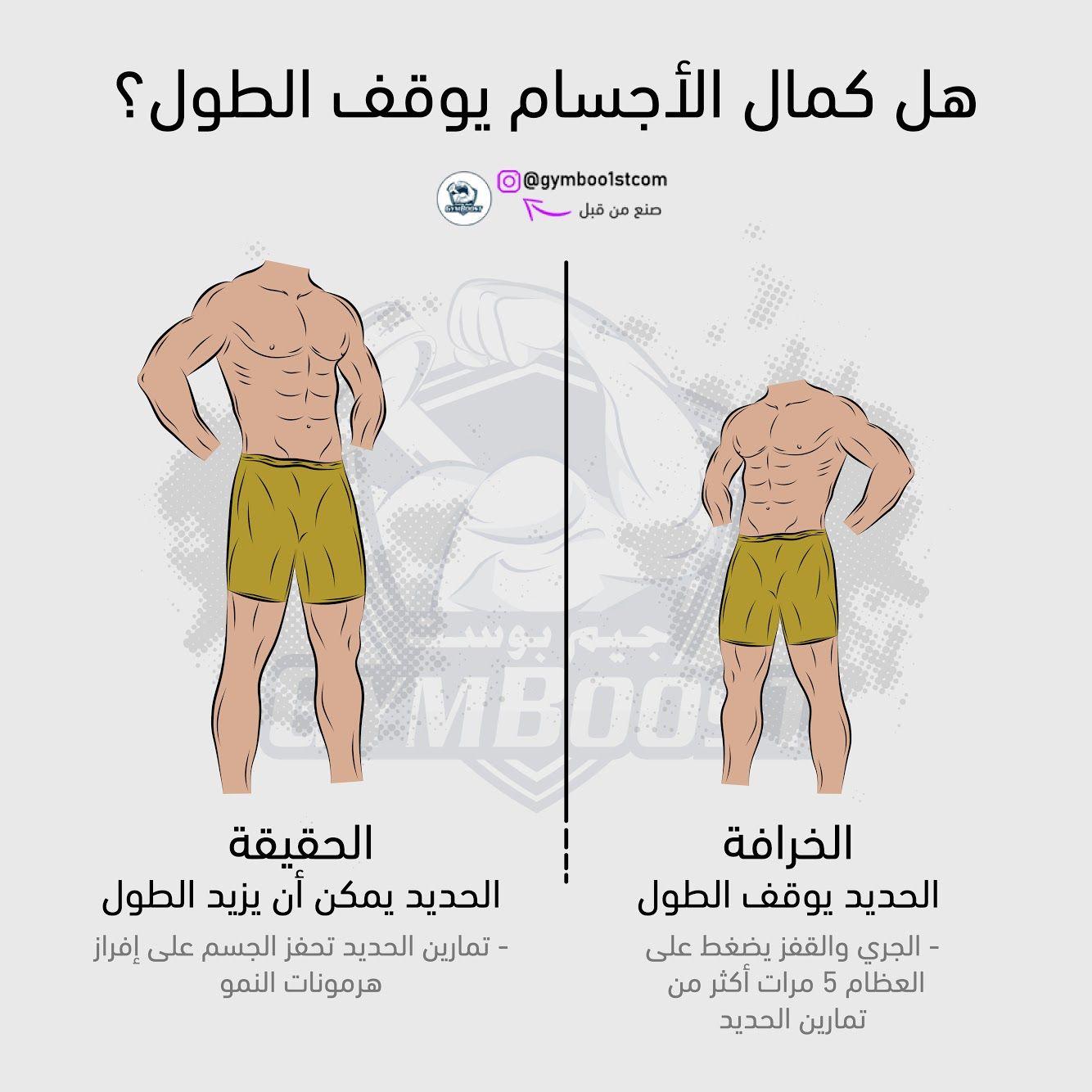 هل كمال الأجسام يوقف الطول Gym Workouts For Men Gym Workouts Mens Fitness