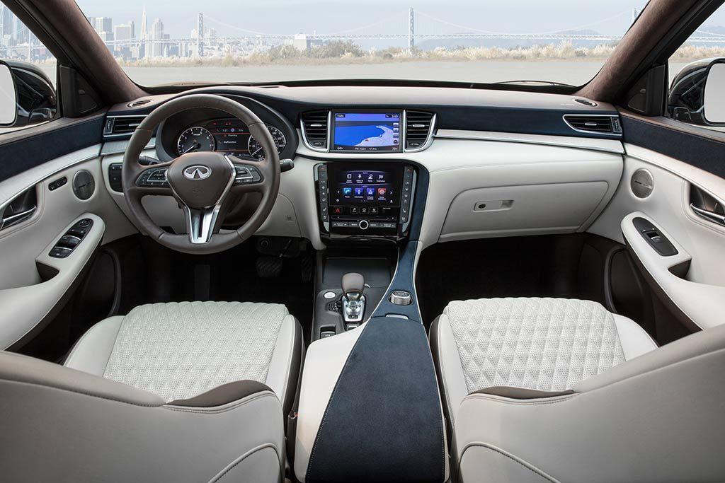 2020 Infiniti Qx50 Review Infiniti New Infiniti Luxury Crossovers