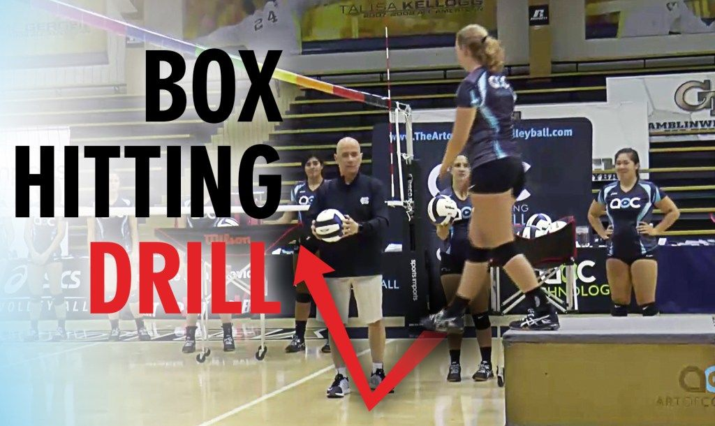 A Coaching Plan For The First Month Of The Volleyball Season Coaching Volleyball Volleyball Workouts Volleyball Hitter