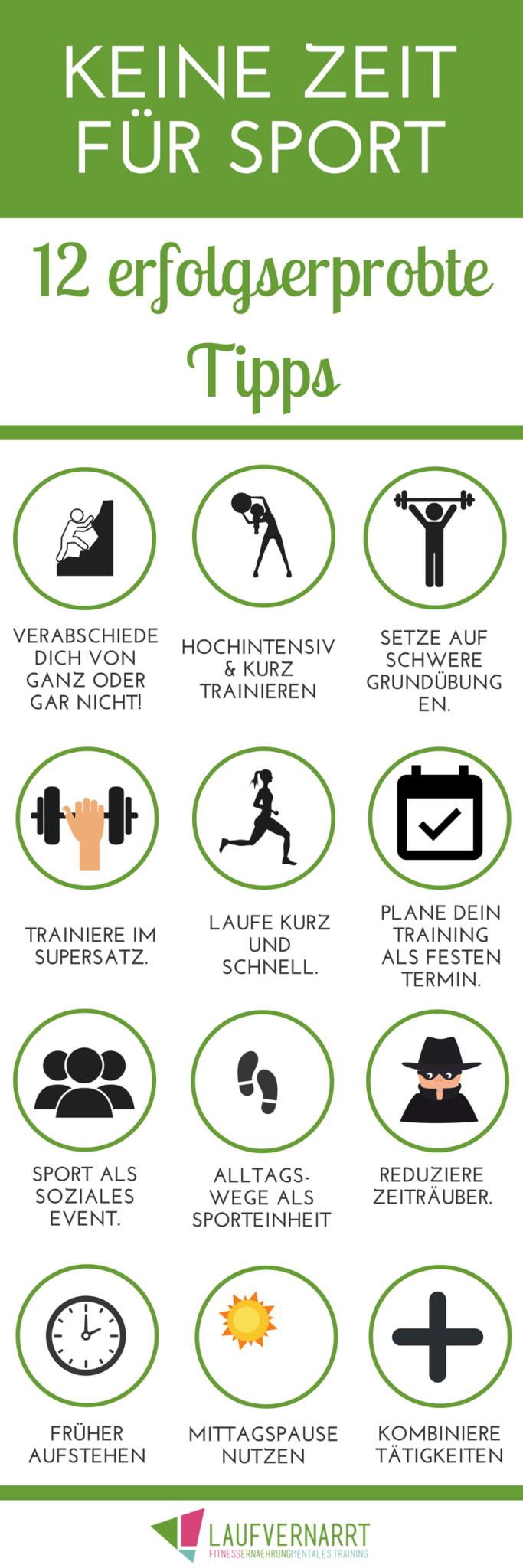 Photo of Keine Zeit für Sport? Das sind die besten Tricks! – Laufvernarrt