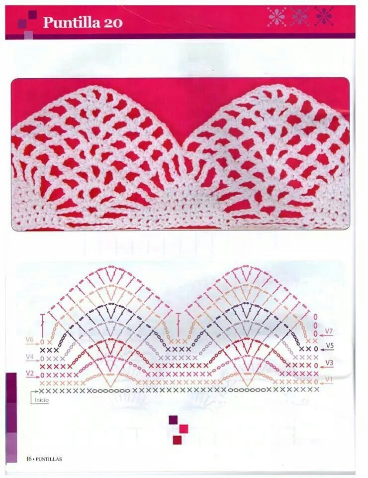 Pin de EsdeCora Chile en Puntillas crochet | Pinterest | Galón