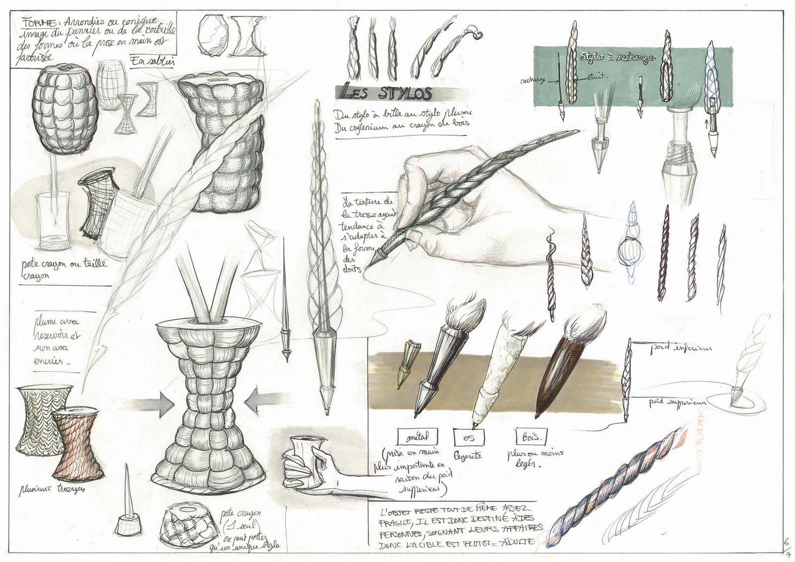 Lisa Ingrassia Book Petits Objets De Bureau Recherche Appliquee Croquis De Produit Portfolio Design Industriel Page Planche