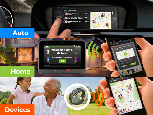 Life360, A Family Networking App With More Users Than