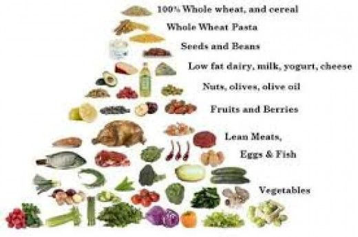 drficiency of low carb diet