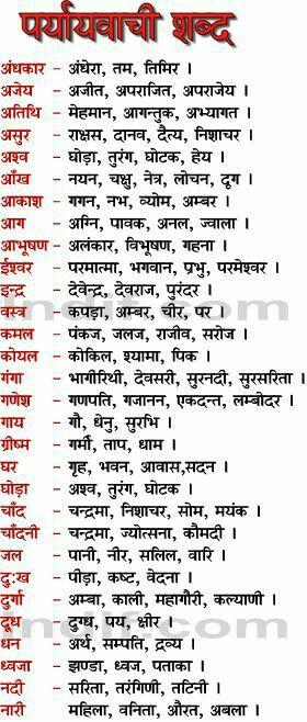Pryawachi Hindi Language Learning Learn Hindi Hindi Worksheets