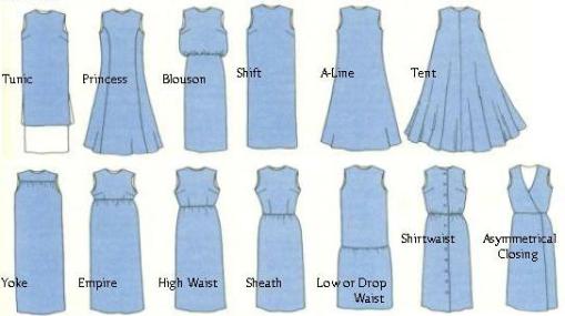 Fashion Silhouette Names
