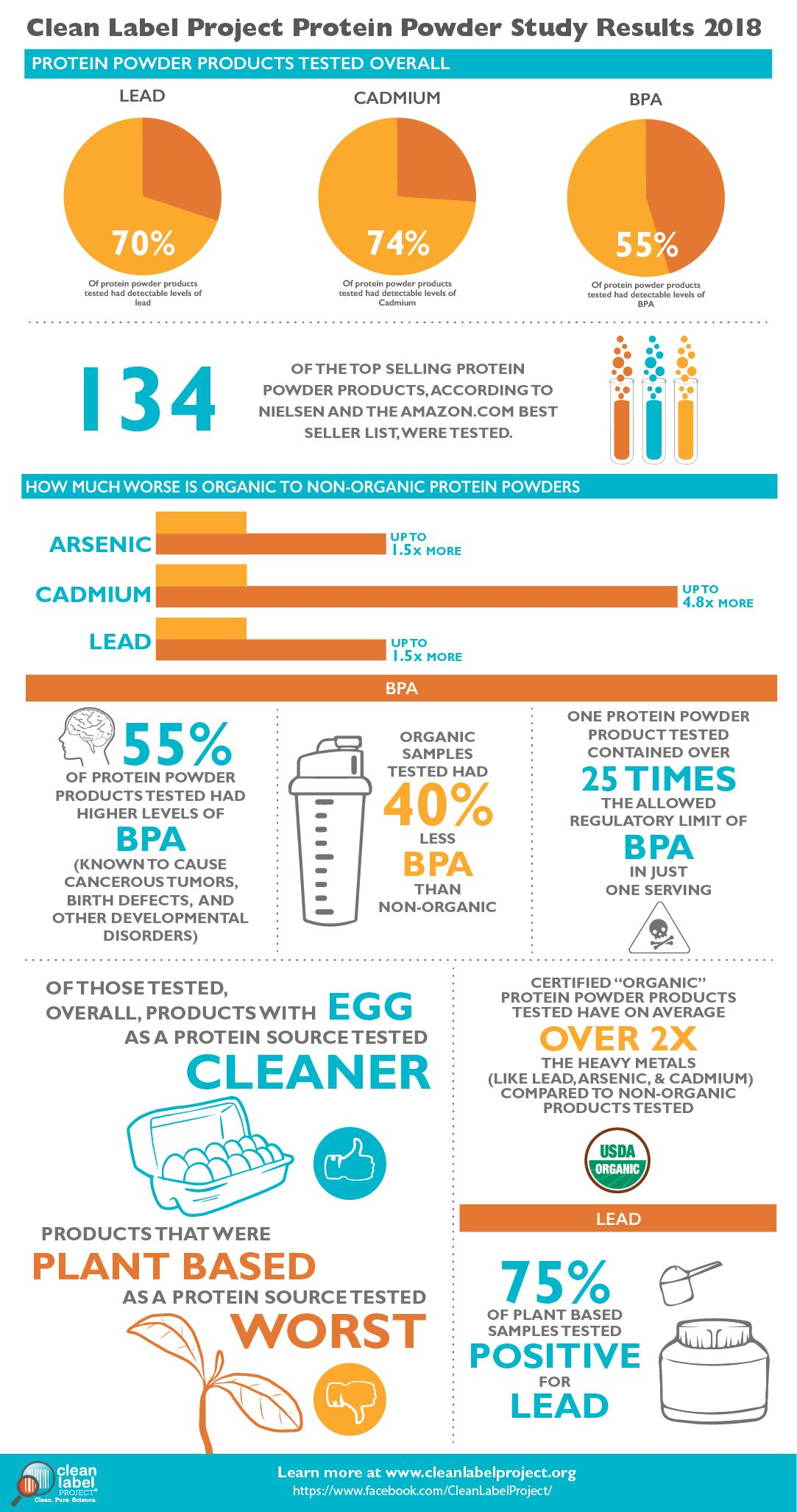 It's just a graphic of Intrepid Clean Label Project Vegan Protein