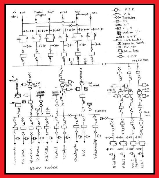Single Line Diagram Of A 220  132kv Substation
