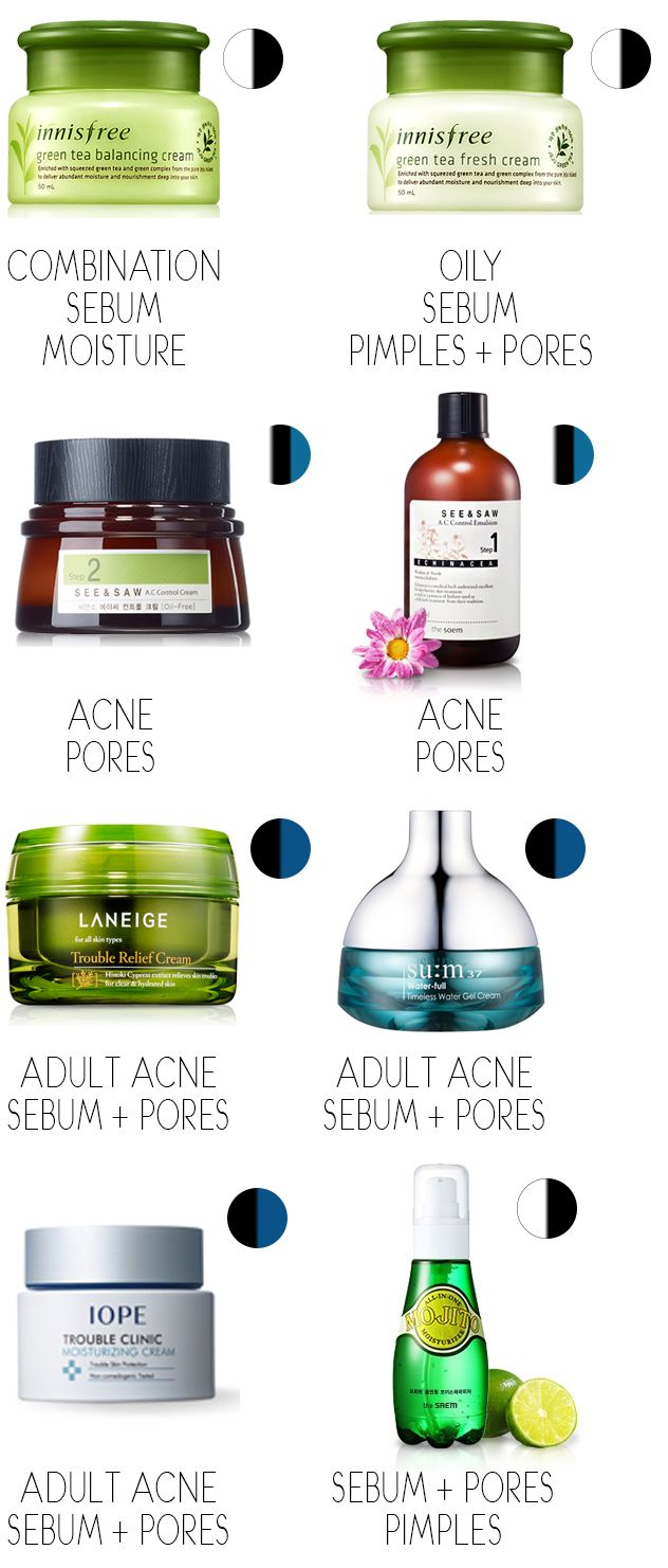 The Best Korean Products For Combination   Oily   Troubled Skins   Sun Hye Mi, Lifestyle and Korean beauty blog