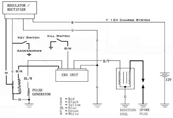 moped ignition wiring diagram moped image wiring peugeot scooter wiring diagram peugeot wiring diagrams on moped ignition wiring diagram