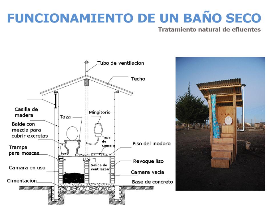Bano Seco Bano Seco Ecologico Tubo De Ventilacion Trampas Para
