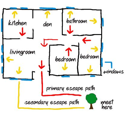Fire exit plan for home