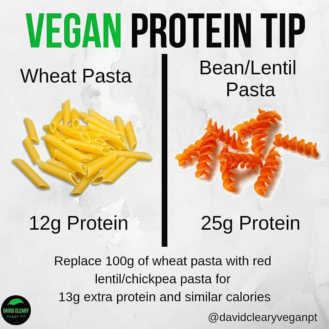 New The 10 Best Food With Pictures One Of My Favorite Ways Of Naturally Boosting Protein Intake Is With Lentil Or Bea Red Lentil Diet Pasta Lentil Pasta