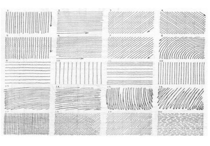 Trazo A Mano Alzada Es La Tecnica Del Dibujo Utilizando El Desplazamiento De La Mano En Forma Libre Pa Dibujos A Mano Alzada Manos Dibujo Ejercicios De Dibujo