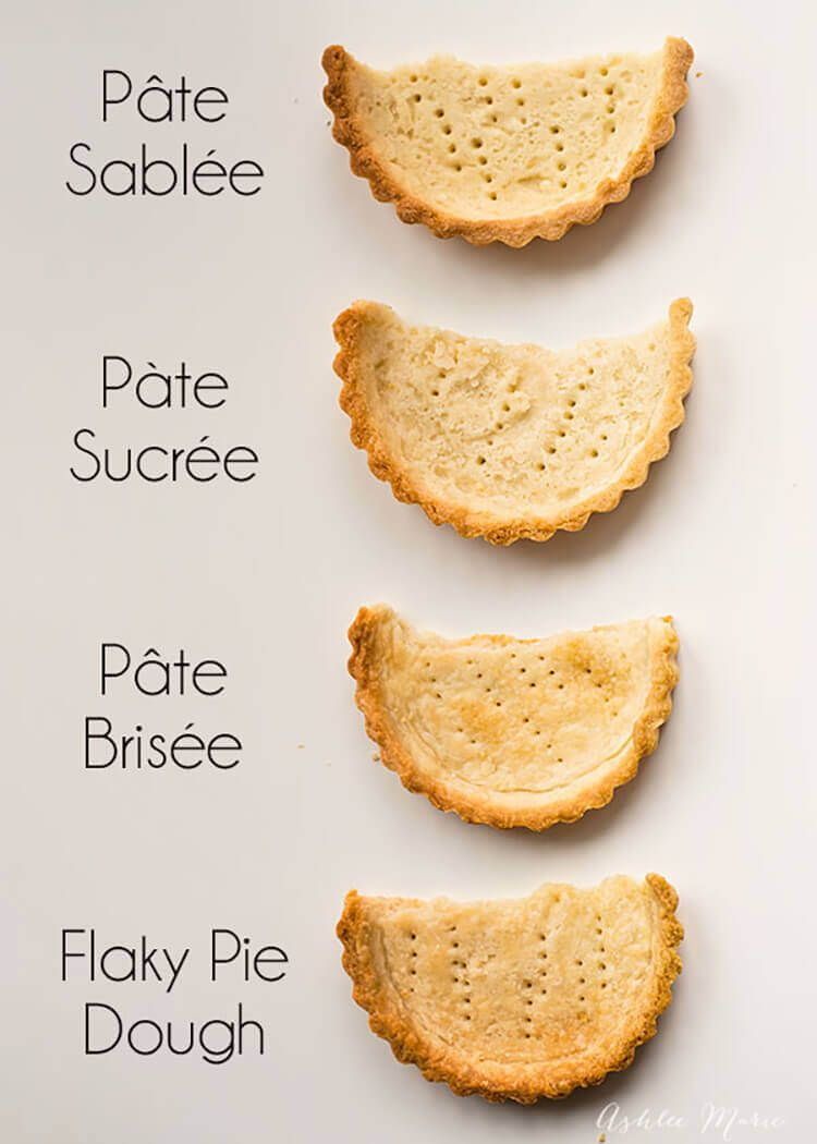 A Full Video Tutorial With Four Styles Of Pie Crusts With