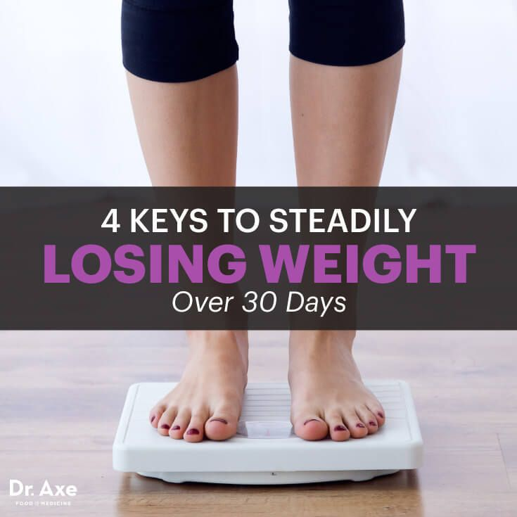 How To Lose 20 Pounds In 30 Days Dr Axe Food Pinterest