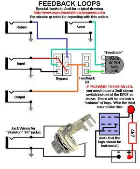 Feedback Loop Place Digitech Digidelay In The Loop Diy Guitar Pedal Guitar Pedal Boards Electronics Basics