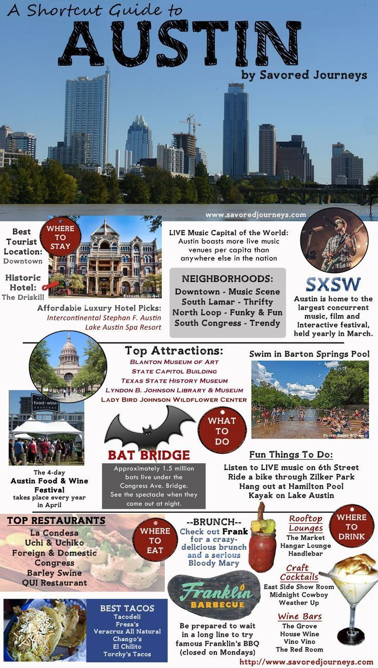 Shortcut Travel Guide To Austin Austin Texas And Texas - 11 things to see and do in austin texas