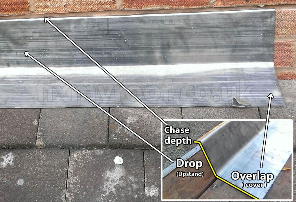 Pin On Lead Flashing And Roofs
