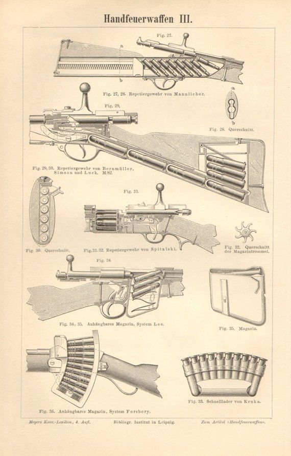 1890 Rifles, Rifle Parts, Repeating Rifles, Mannlicher