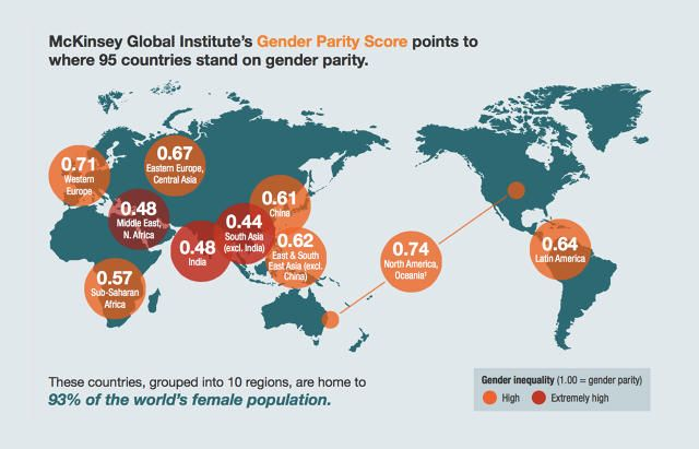 Gender Equality Could Unlock Trillions Of Dollars Of Economic Growth Gender Gender Equality Data Visualization