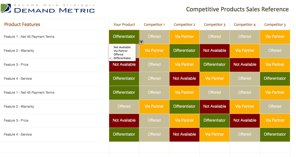 Competitive Products Sales Reference  A Matrix That Compares