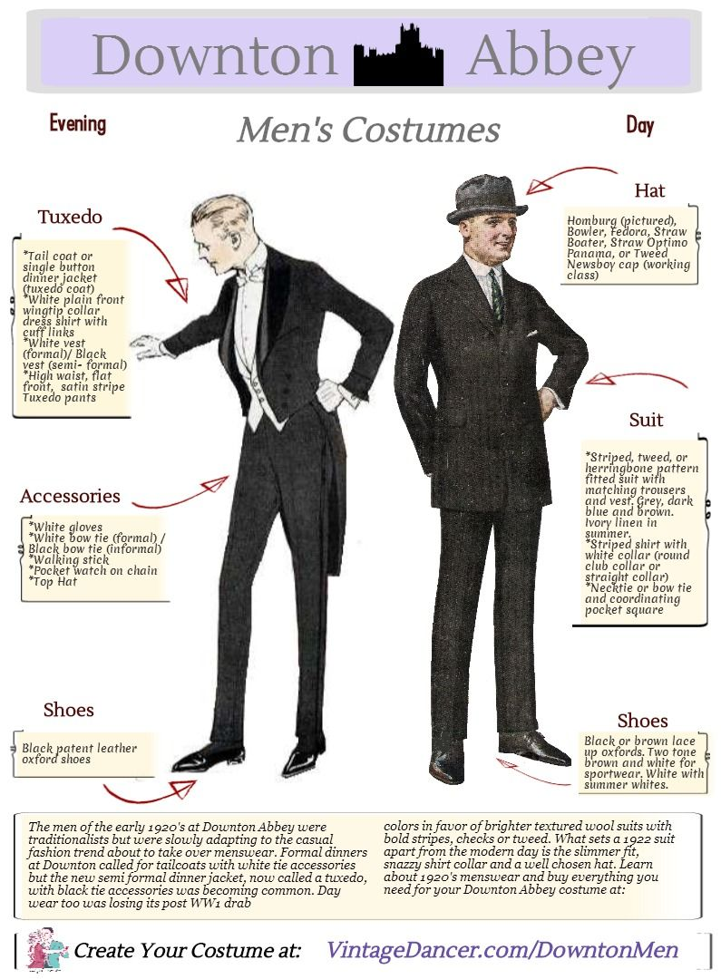1920s Mens Fashion Style Guide – A Trip Back In Time recommendations