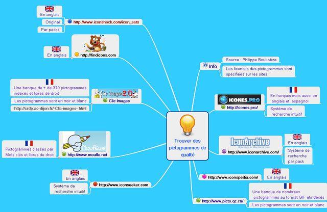 Trouver Des Pictogrammes De Qualite Pictogramme Astuces Informatiques Gestion De Classe