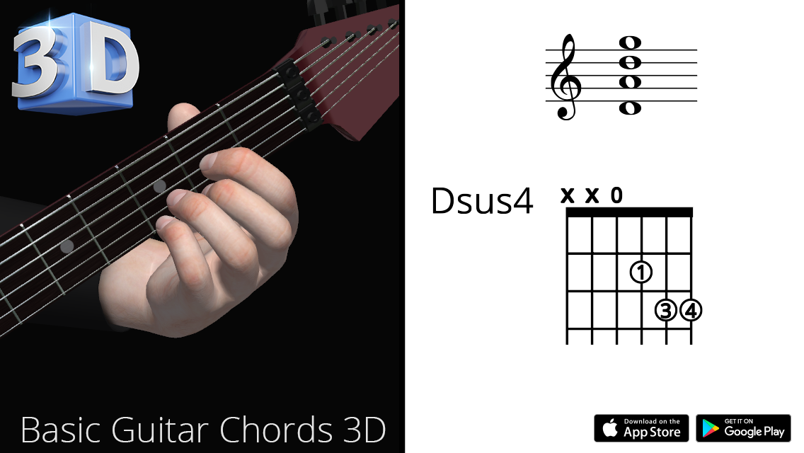 Basic Guitar Chords : Dsus4 – Re Major Suspended Fourth – Polygonium ...