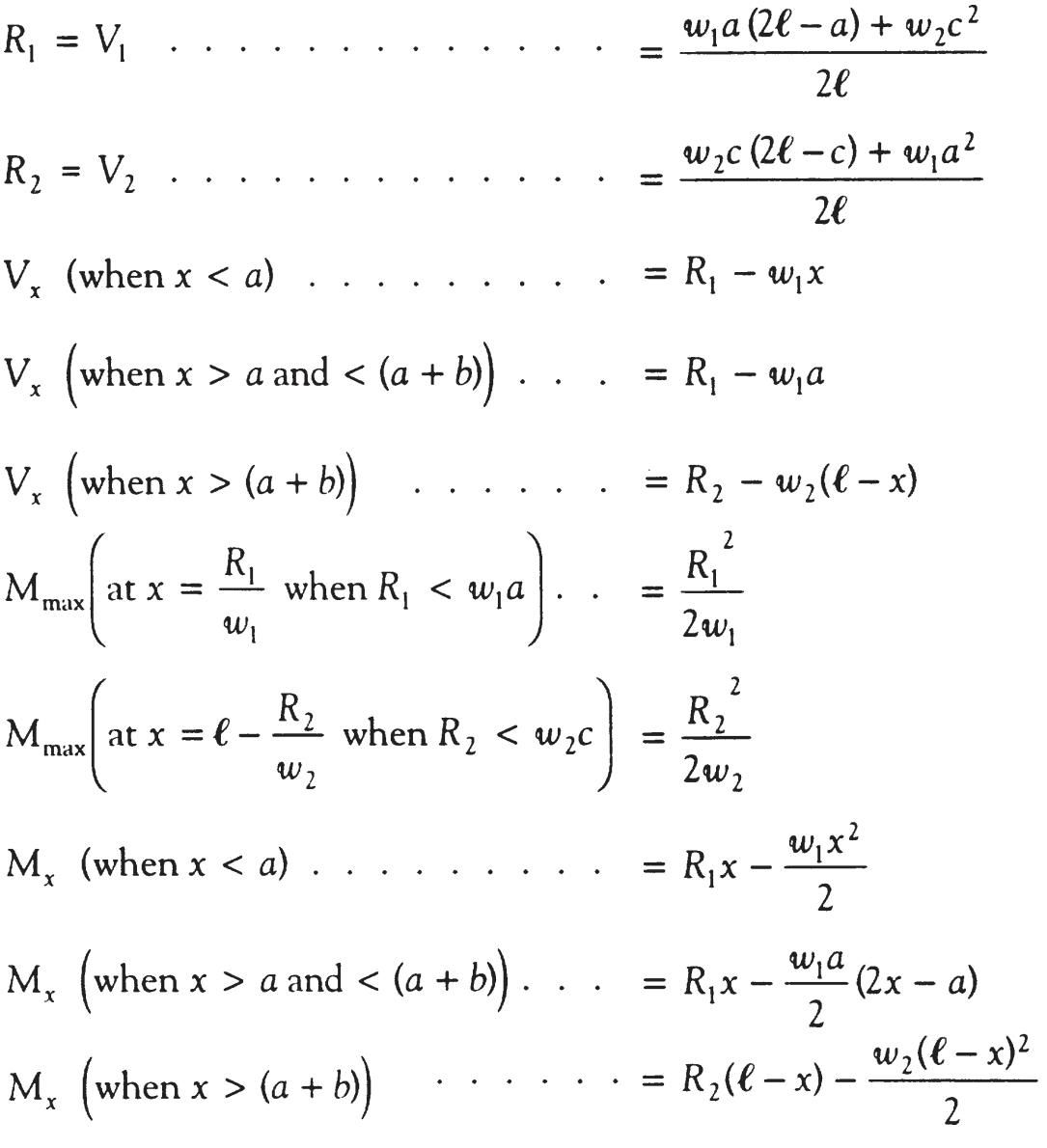 stress analysis formula sheet Esdu 03003 stress and strength series organisation: preface and amendment  record esdu cfs  information on the use of data sheets 0106  basic design  calculations  an introduction to the statistical analysis of engineering data.