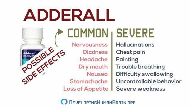 adderall side effects | Nursing | Adderall alternative
