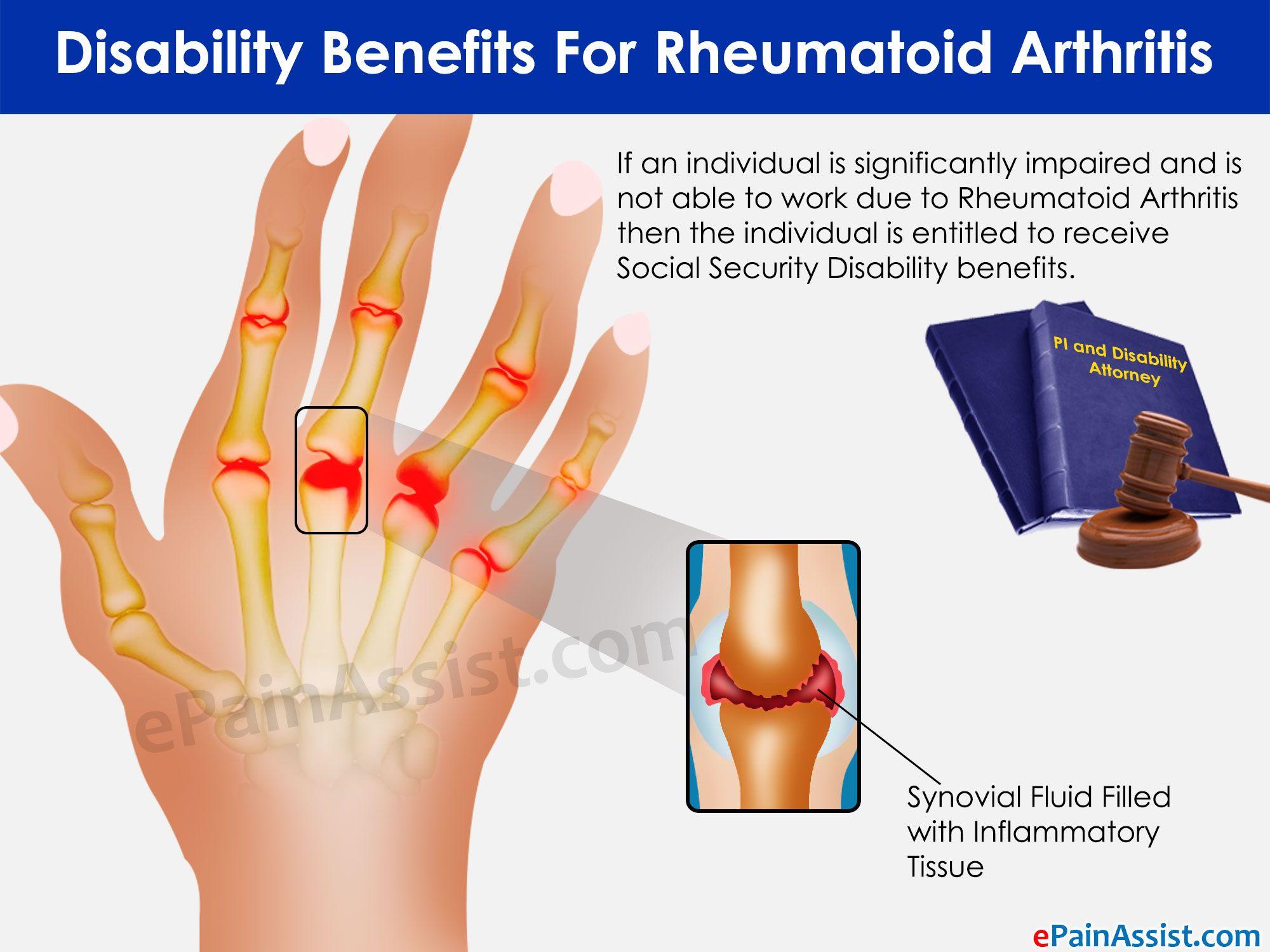 Disability Benefits For Rheumatoid Arthritis Rheumatoid Arthritis Arthritis Disability Benefit