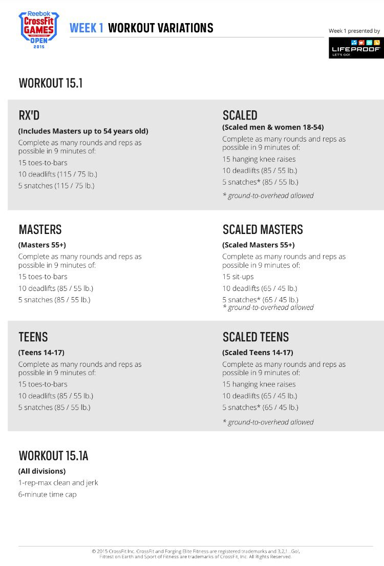 Crossfit Wod 15 1 Open Workout I M Planning On Doing This On Monday Because I M Battling A Sinus Infection Crossfit Motivation Wod Crossfit Crossfit At Home