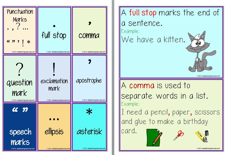 Punctuation - Proper Punctuation &amp- Examples | English@TutorVista.com