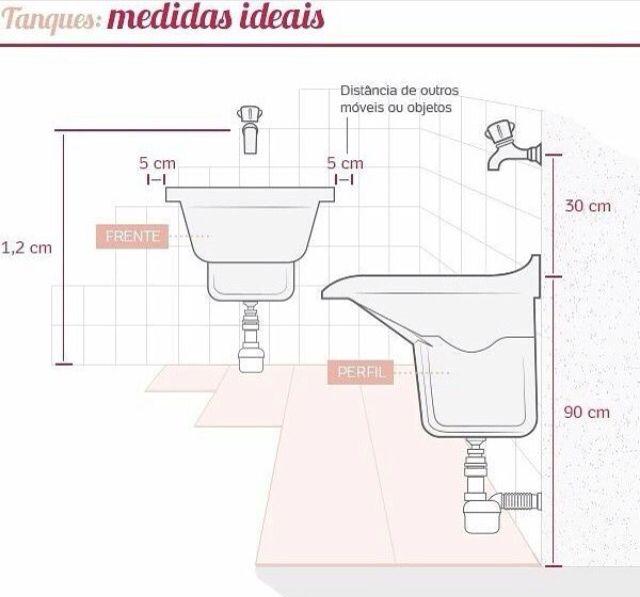 Medidas Lavanderia Com Imagens Tanque De Lavar Roupa Tanque