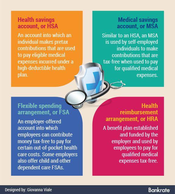 Health Reimbursement Account Is Info Reported On W 2 Health