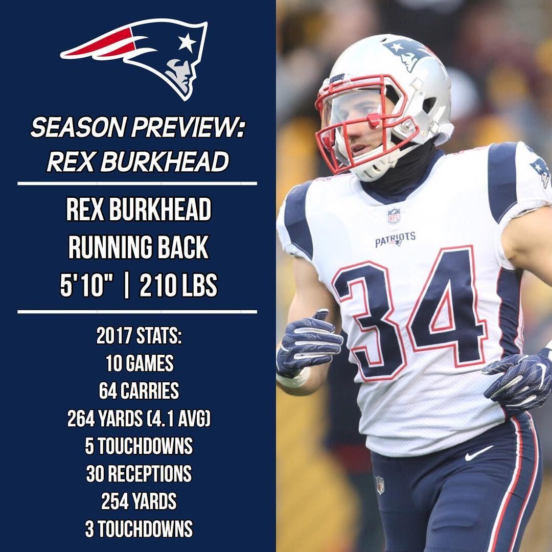 2018 Season Preview Rex Burkhead Patr1ots18Preview 2018