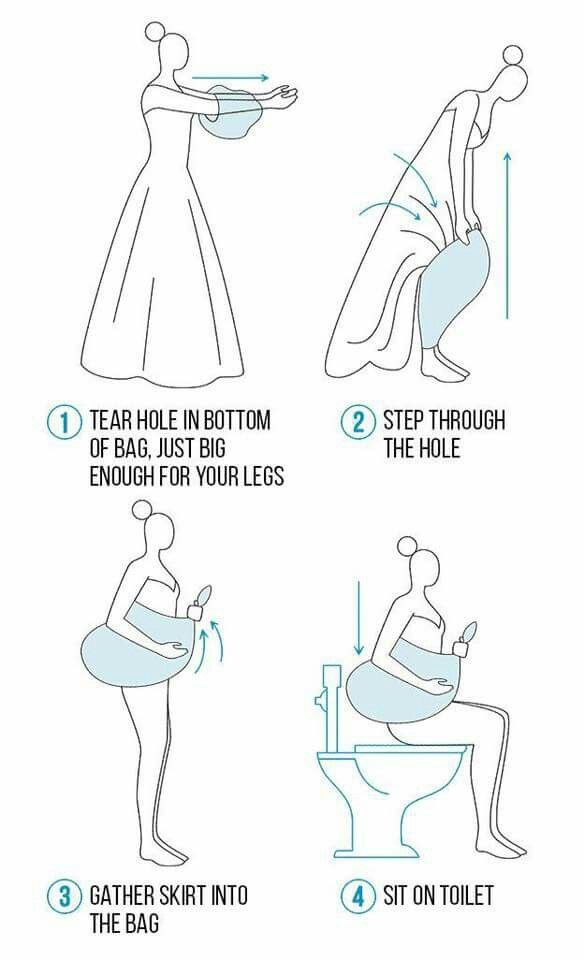 How To With Your Wedding Dress On Because I Don T Think Can S Holding My